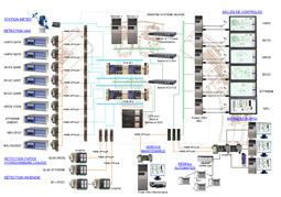 Architecture_systeme1