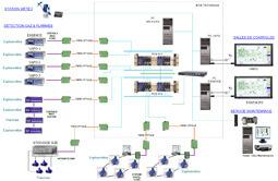 Architecture_systeme2